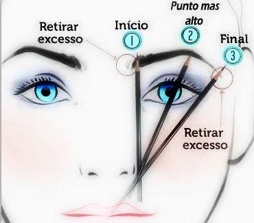 depilación cejas